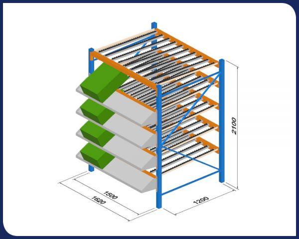 Presentation Tray Level