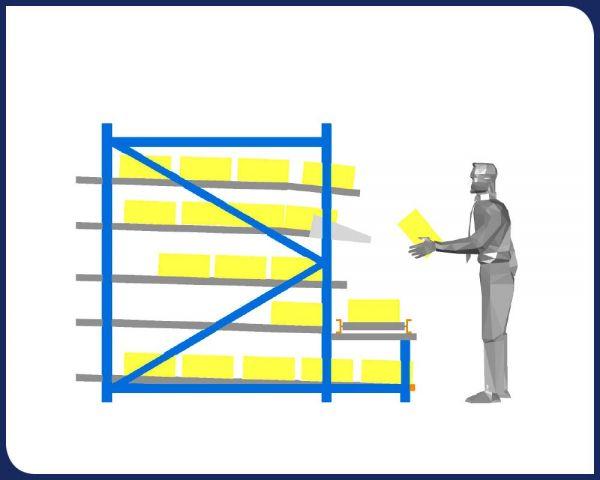 Flow Rack & Tilted Tray & Conveyor